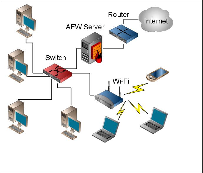 локальный прокси сервер